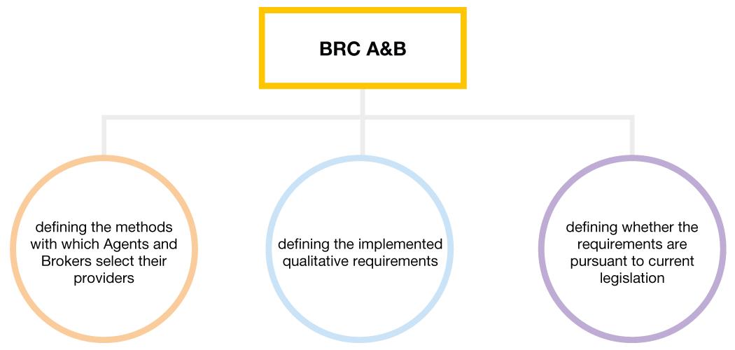 bcr_broker_eng