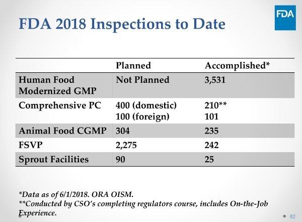 FDA_2018_date_web
