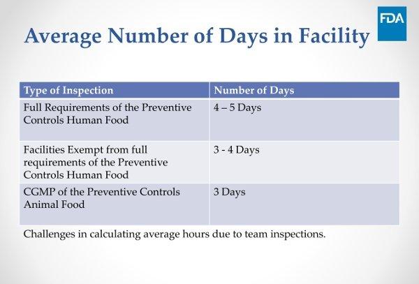 FDA_DAYS_web